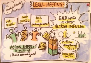 "Visual Recording of ""Lean Meetings"" Pecha Kucha Session at LKCE '13"